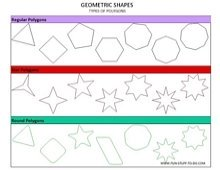 Geometric Shapes Types of Polygons