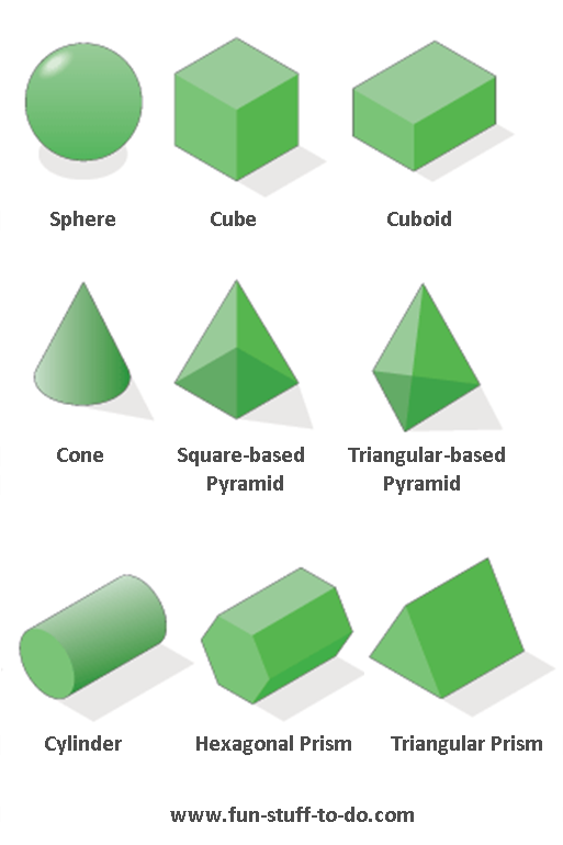 Square Prism Shape Geometric shapes - outline