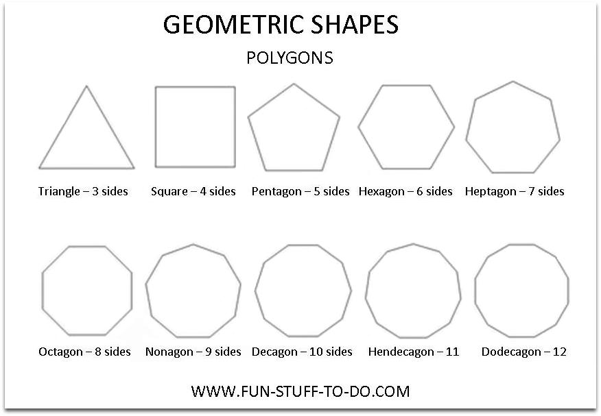 Geometric Shapes Worksheets – Construction Math Worksheets