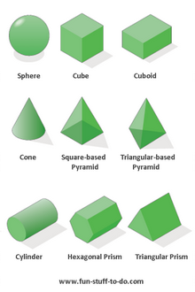 nine 3d geometric shapes worksheet with names in color the shapes ...
