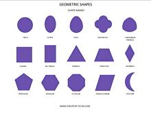 Geometric Shape Names