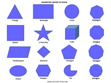 Know the geometric shapes