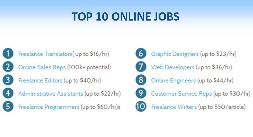 top 10 legitimate online jobs