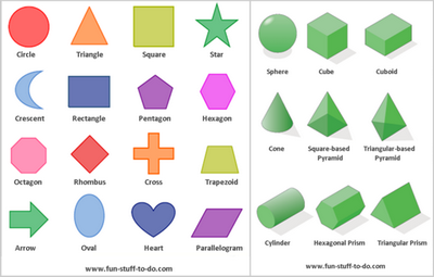 2D-3D geometric shapes worksheets free print